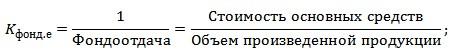 Формула расчета фондоемкости основных средств