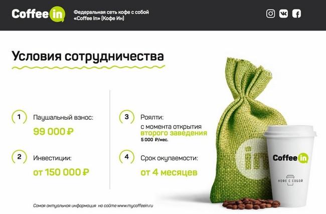 Стоимость франшизы Coffee In
