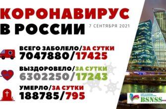 Коронавирус в России 7 сентября 2021 года