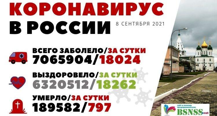 Коронавирус Россия 8 сентября