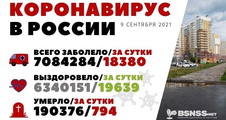 Коронавирус Россия 9 сентября